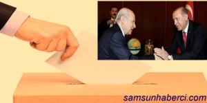 Erdoğan İttifak 2 Partininde Yararına Olur