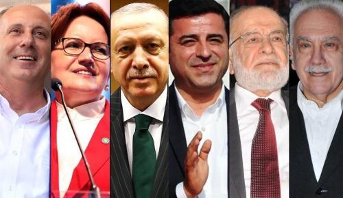 Aday Sıraları Belli Oldu,Erdoğan 3 Sırada!